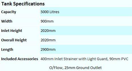 Tankworks 5000L Slim A